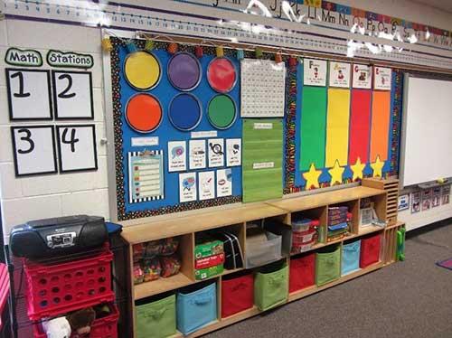 imagem de sala de aula infantil com prateleira e nichos